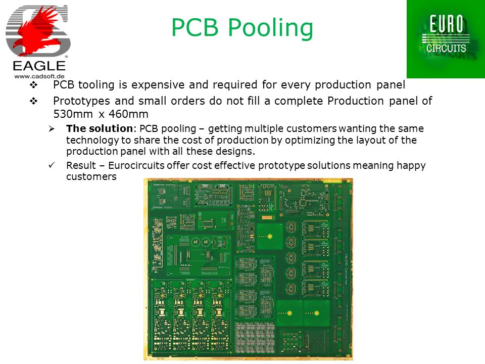 pcb meaning