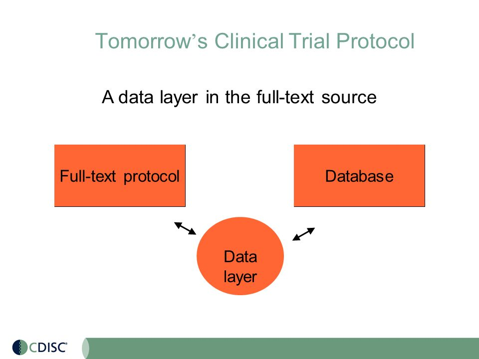 developing clinical trial protocol pdf