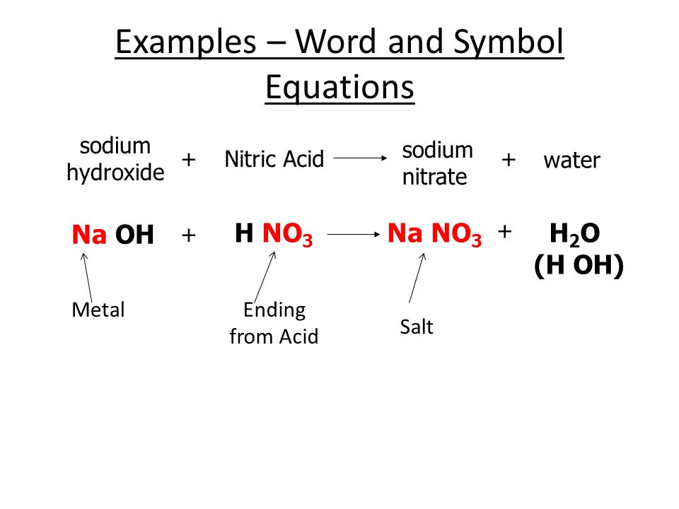 Naming salts state symbols and writing equations ppt download examples word and symbol equations urtaz Images
