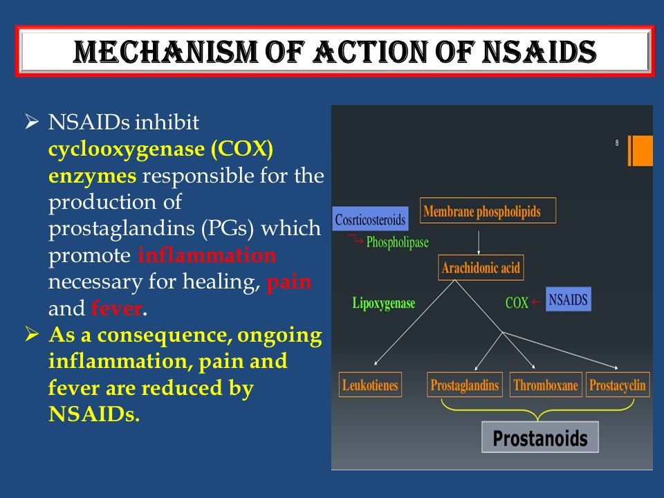 non-steroidal anti inflammatory agents definition