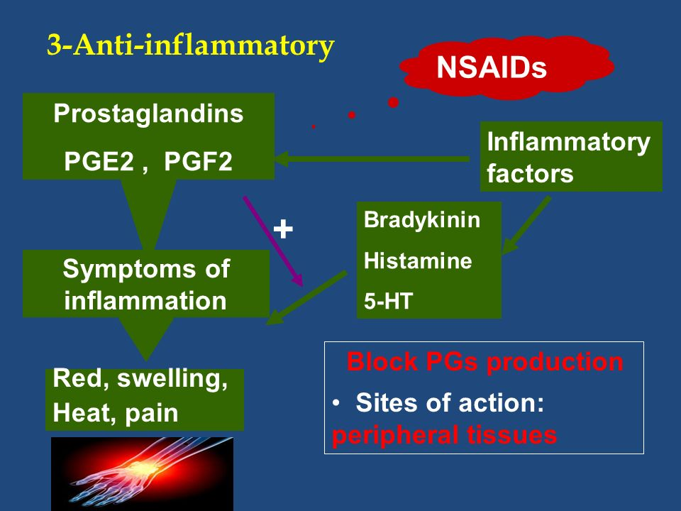 non steroidal anti inflammatory drugs inhibit prostaglandin biology essay Non steroidal anti-inflammatory drugs are among the most commonly used medications for the treatment of various inflammatory conditions an estimated 60 million americans use nsaids regularly [ 6 .