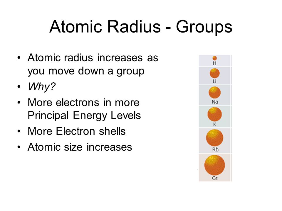 What Is Atomic Size Erkalnathandedecker