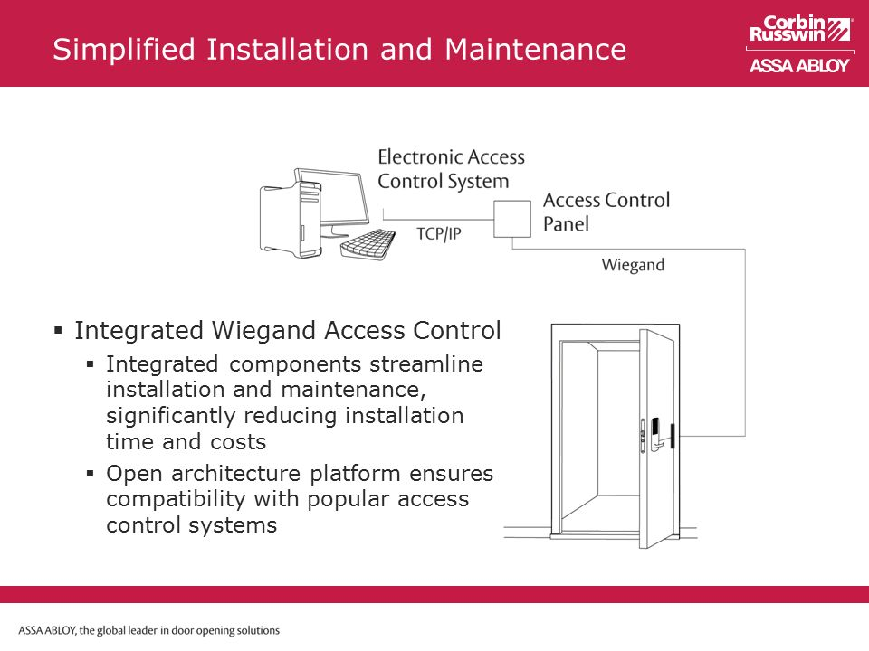 Simplified+Installation+and+Maintenance se lp10 integrated wiegand fips compliant piv solution ppt download se lp10 wiring diagram at gsmx.co