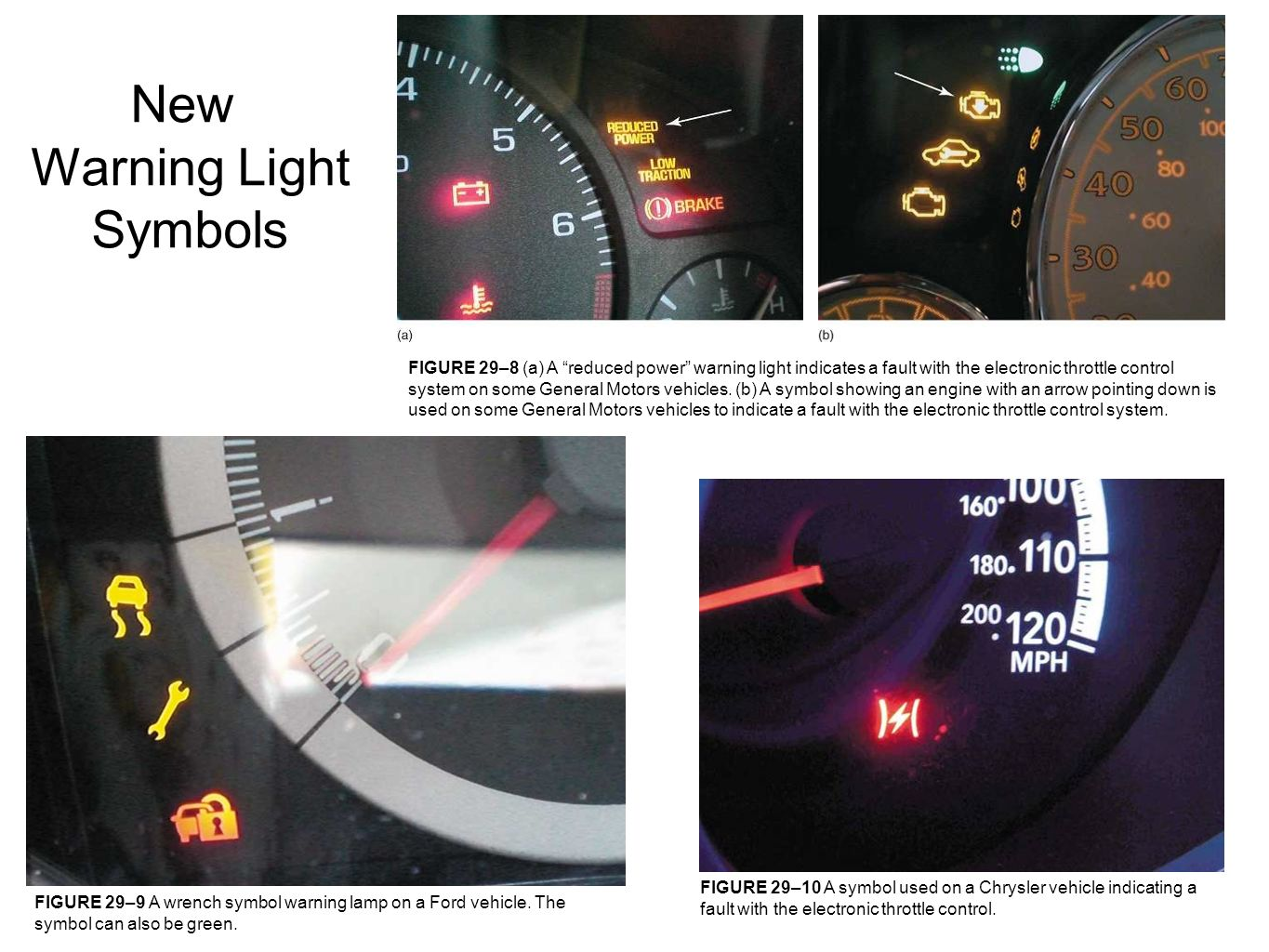 So you no longer control throttle with your foot thats not new warning light symbols biocorpaavc