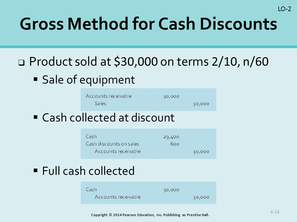 Accounting opinion about cash discounts and