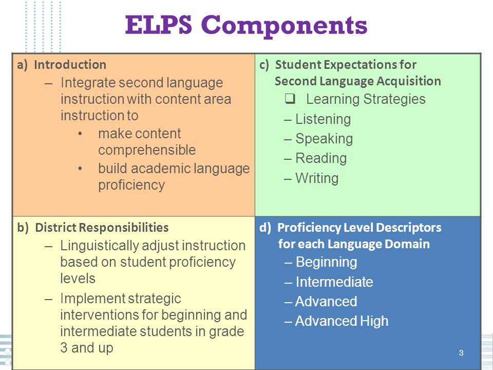proficiency standards essay Common core state standards and its impact on curriculum introduction common core state standards (ccss) is a voluntary state led initiative that looks to establish clear expectations for learning in grades kindergarten through twelfth that are standard from state to state.