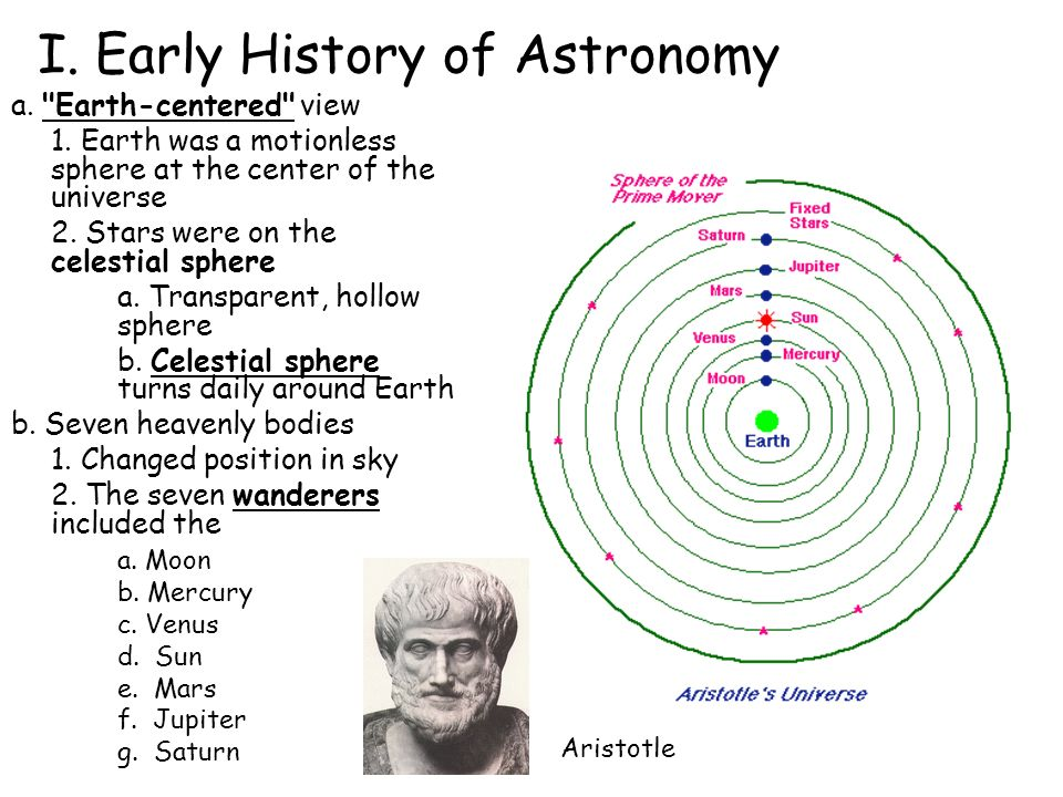Astronomy origin and history