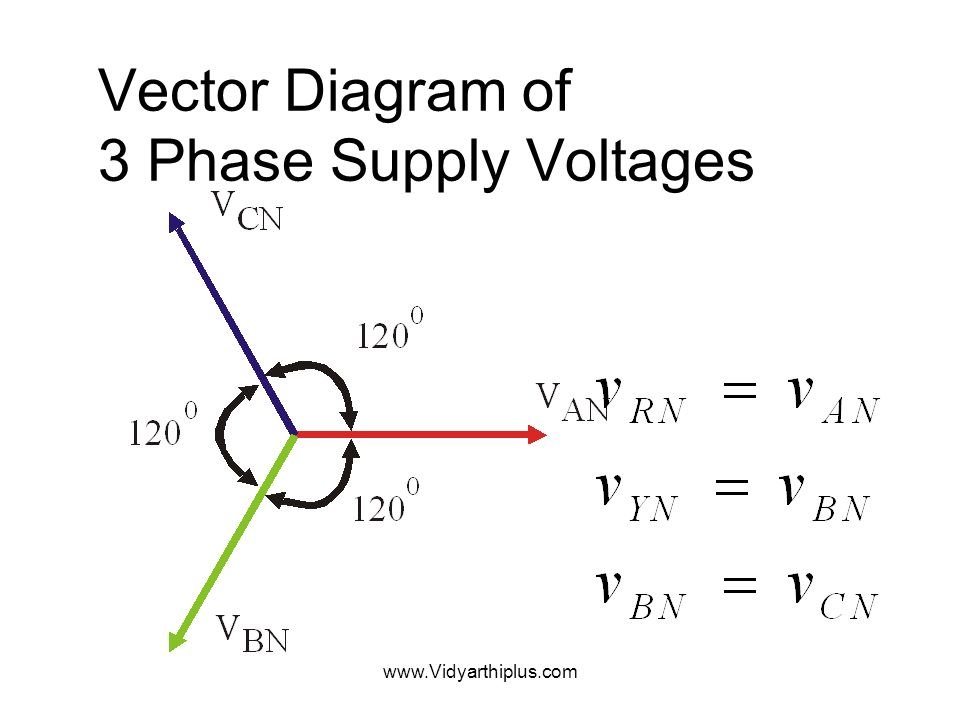 3 phase vector diagram  vector  auto parts catalog and diagram