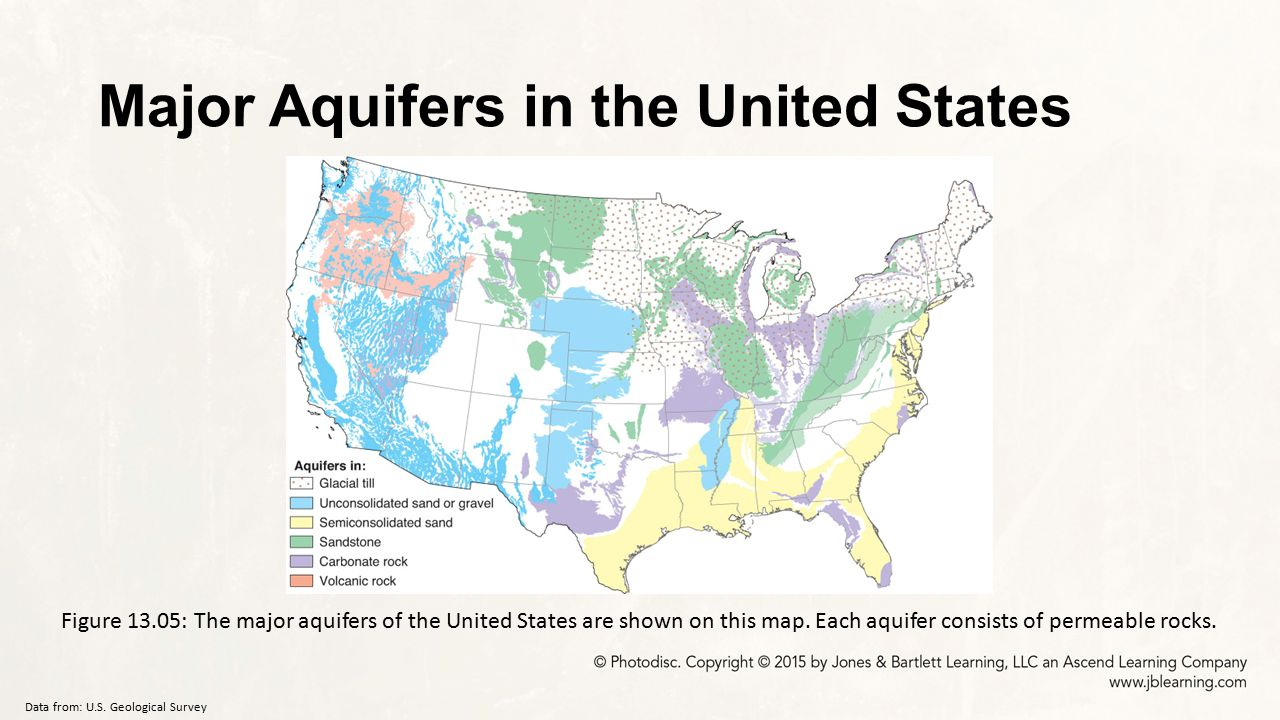Major Aquifers In The United States