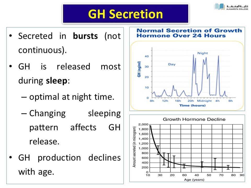 Growth hormone. - ppt download