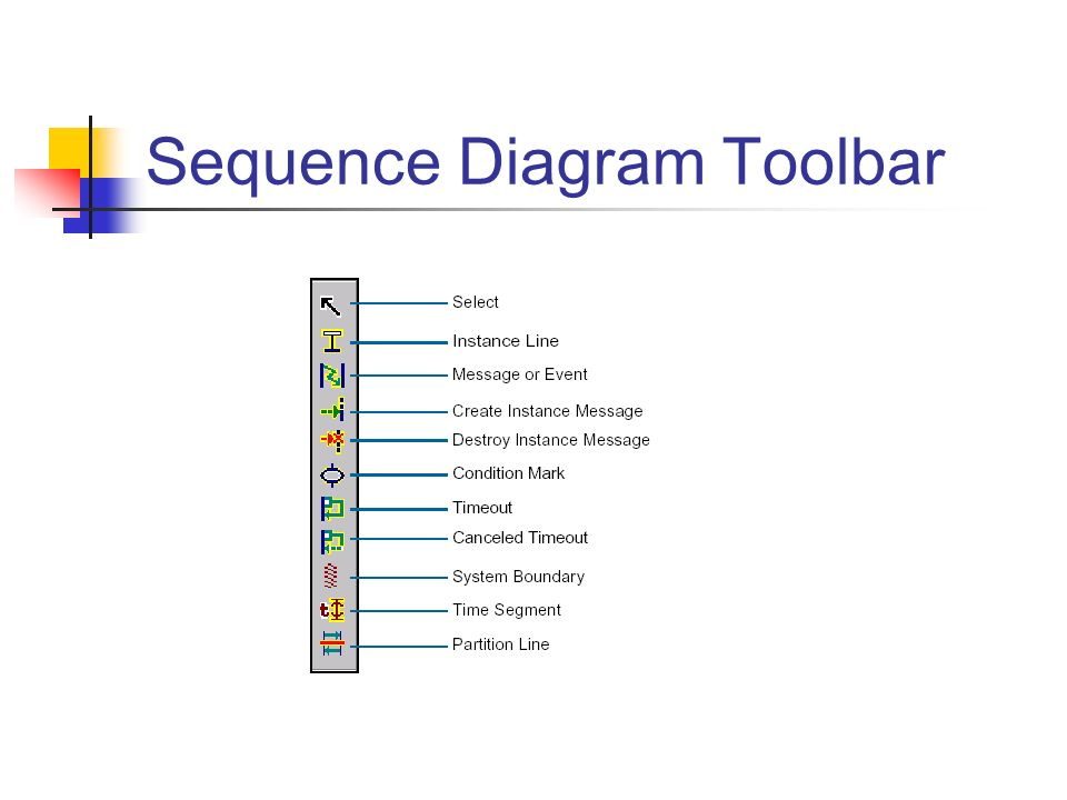 Rhapsody 2003 3 12 ppt download 9 sequence diagram toolbar ccuart Image collections