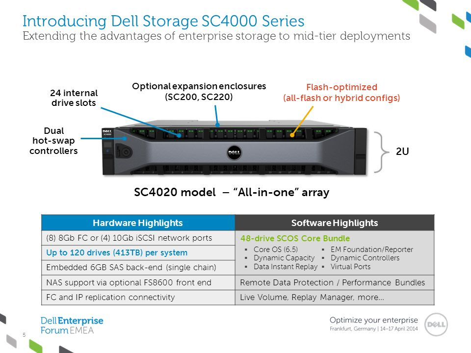 Introducing Dell Storage Sc4000 Series Ppt Download