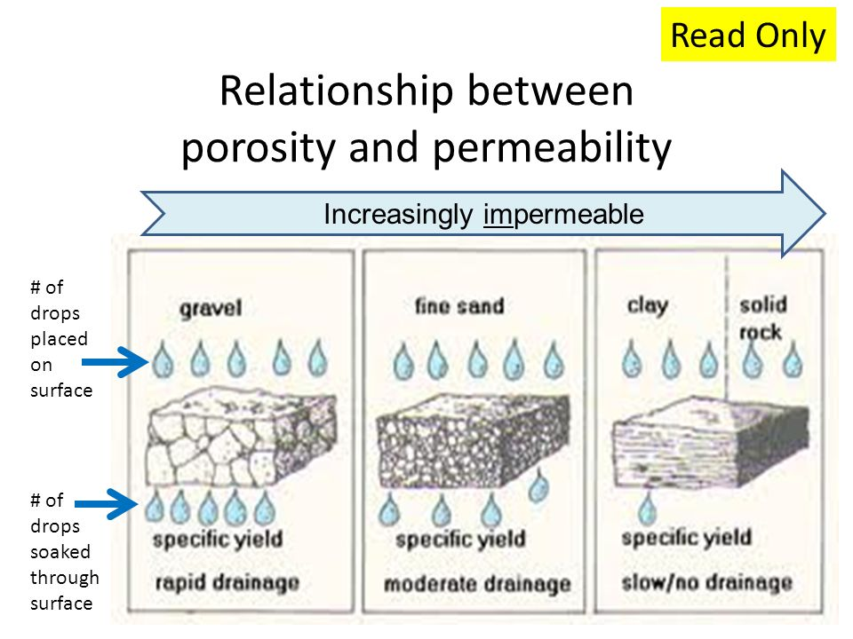 porosity to rock fabric relationship