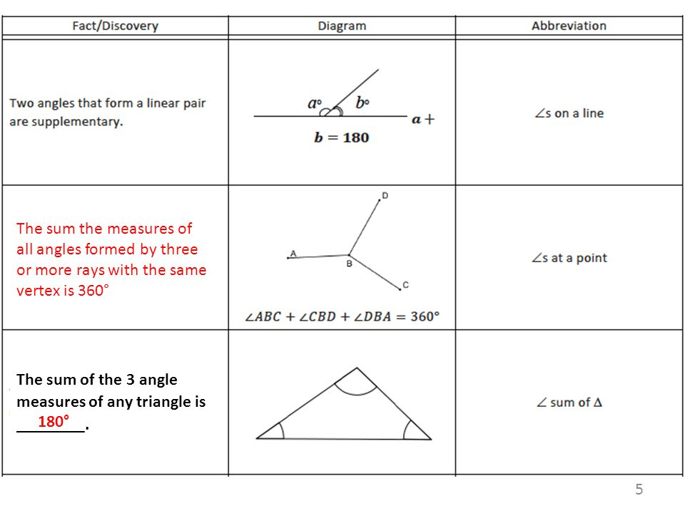 Solve For Unknown Angles Angles And Lines At A Point Ppt Download