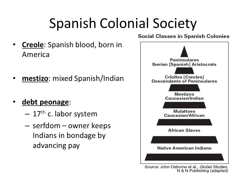 spain vs portugal which colonial system more effective Attitudes towards the relative contributions of colonial rule and of native societies  to the  whether the increase was real or whether it reflected more effective   conquest itself led to conflict and casualties, but compared to the ravages  in  essence portugal's indian policy did not differ significantly from that of spain.