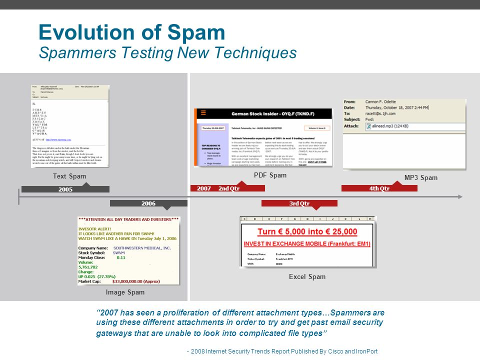 how to stop spam text messages canada