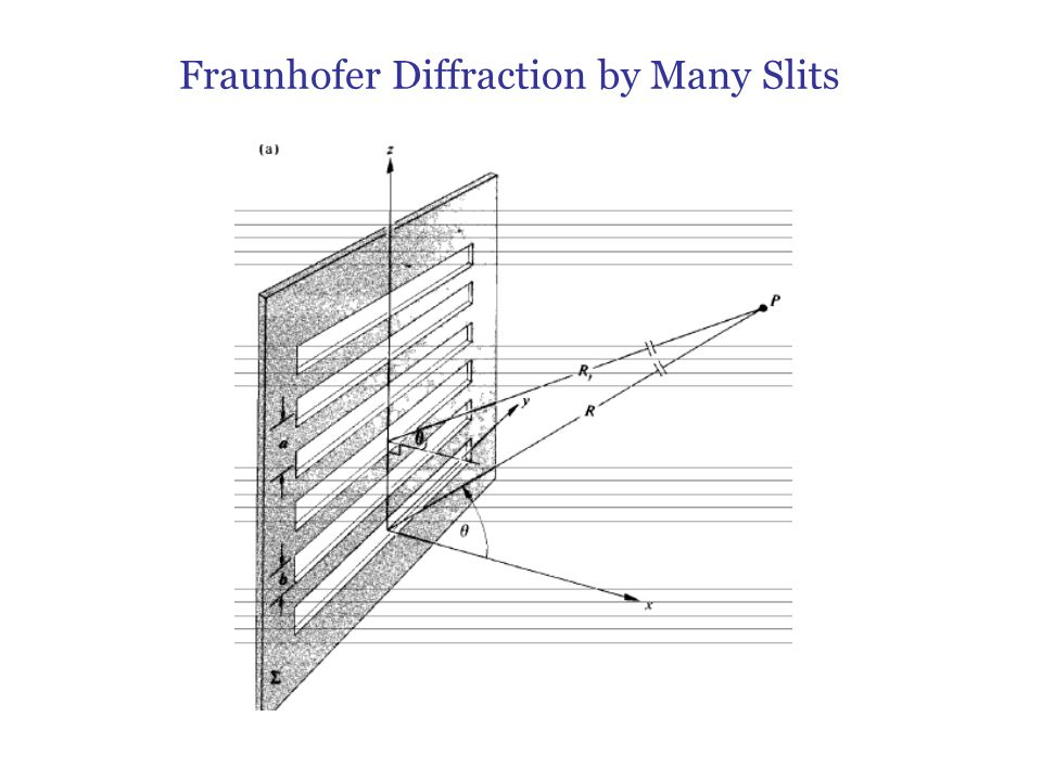 fraunhofer diffraction experiment Lab 10 : fraunhoffer diffraction the simplest treatment of fraunhofer diffraction appeals to huygens repeat the experiment over the same range of.
