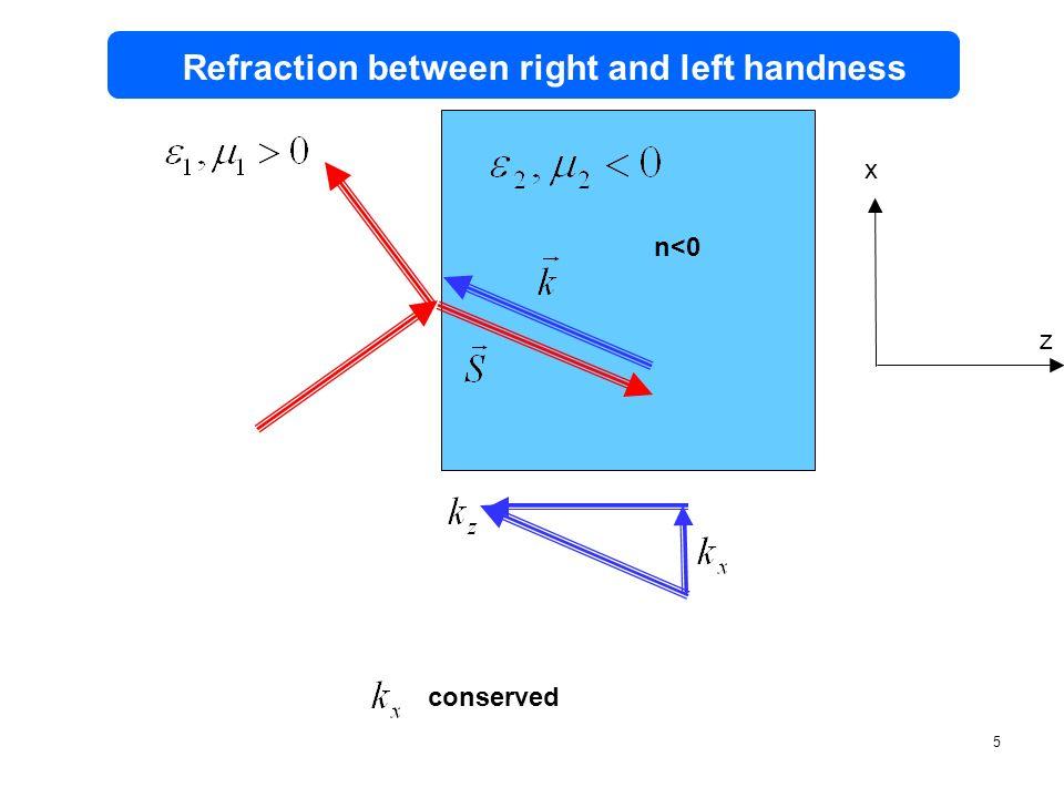 optical properties of quasicrystals negative refraction Physics of negative refraction and negative index  negative refraction and imaging with quasicrystals  condensed matter, optical and.