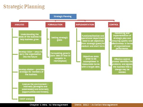 an introduction and an analysis of the strategic planning Introduction to strategic planning for tribal health departments  steps in the planning process (ie, opportunities and threats analysis or environmental.