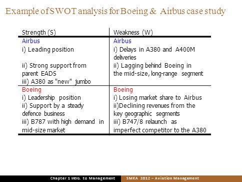 Airbus Analysis
