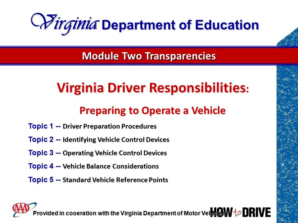 drivers ed journal module 1 2 Standards of learning addressed in this module 1 introduction  module one topic 1—local driver education program guidelines review module one, topic 1 lesson plans prior to lesson.