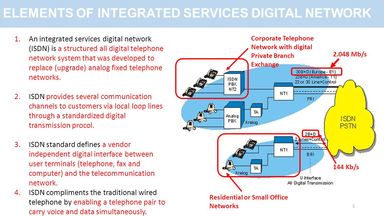 an introduction to the integrated services digital network A standard ethernet network can  it relies on the inherent integrity of digital lines to ensure data integrity atm can be integrated into an existing network as .
