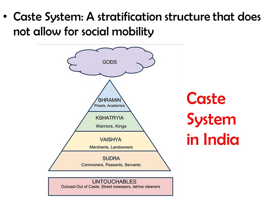 An outline of the history of social stratification and social system change
