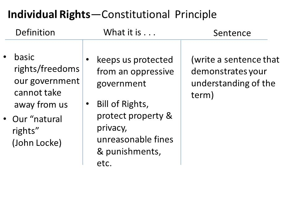 constitutional principles individual rights essay Of those eight principles, the most important are separation of powers, popular   it protects the rights and liberties of the citizens of the nation by national and   ross & principles of the constitution # 7 - individual rights and amendment.