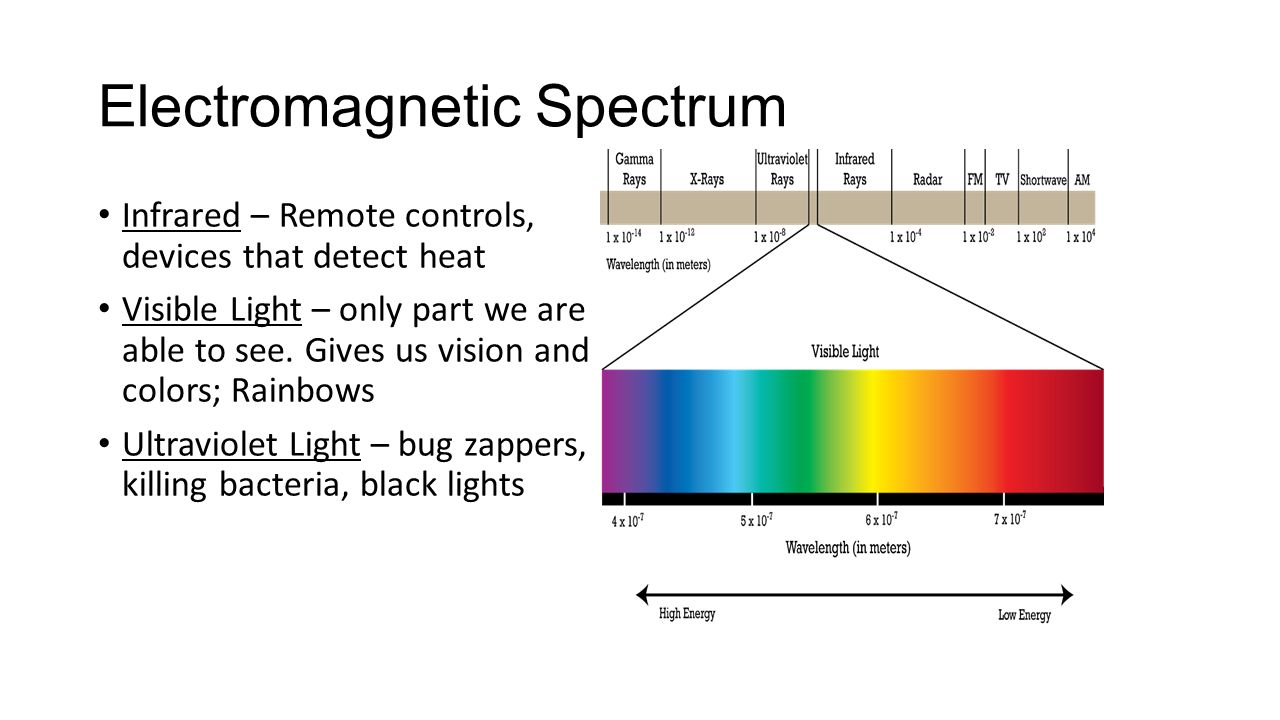 Electromagnetic Waves - ppt download - photo#16