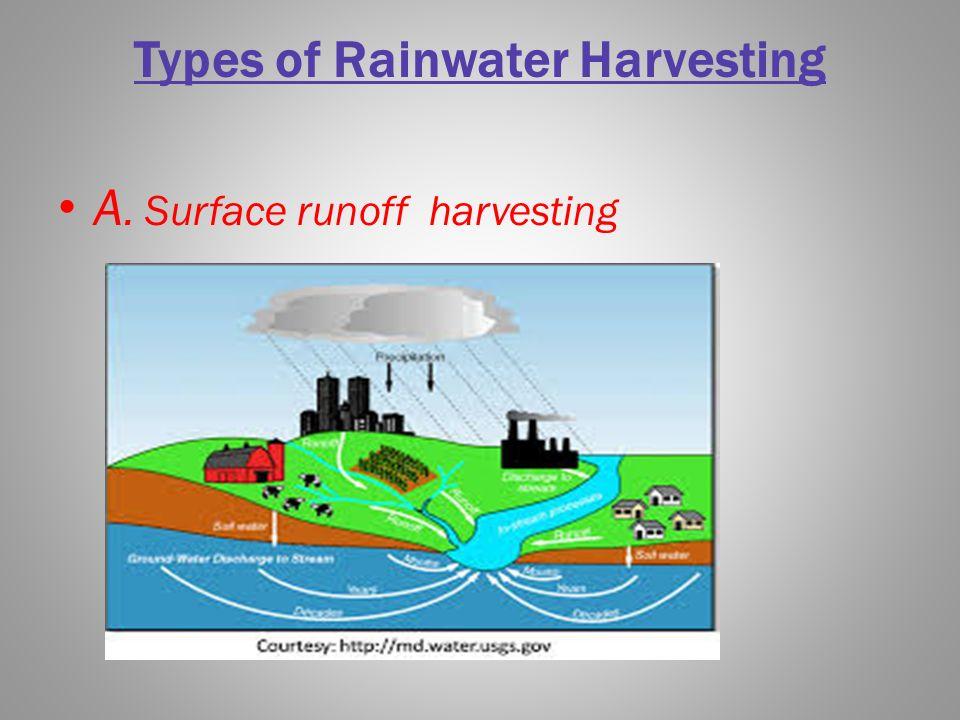 Jijimol l j b ed social science bnv cte ppt video for Explanation of rainwater harvesting