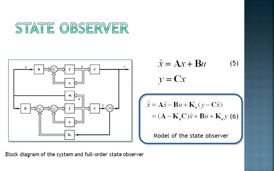 basic search for design of control system and disturbance