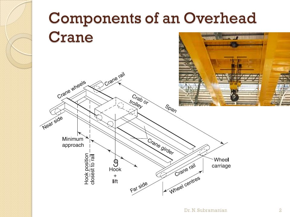 Overhead Crane Girder Deflection : Design of gantry girders ppt download