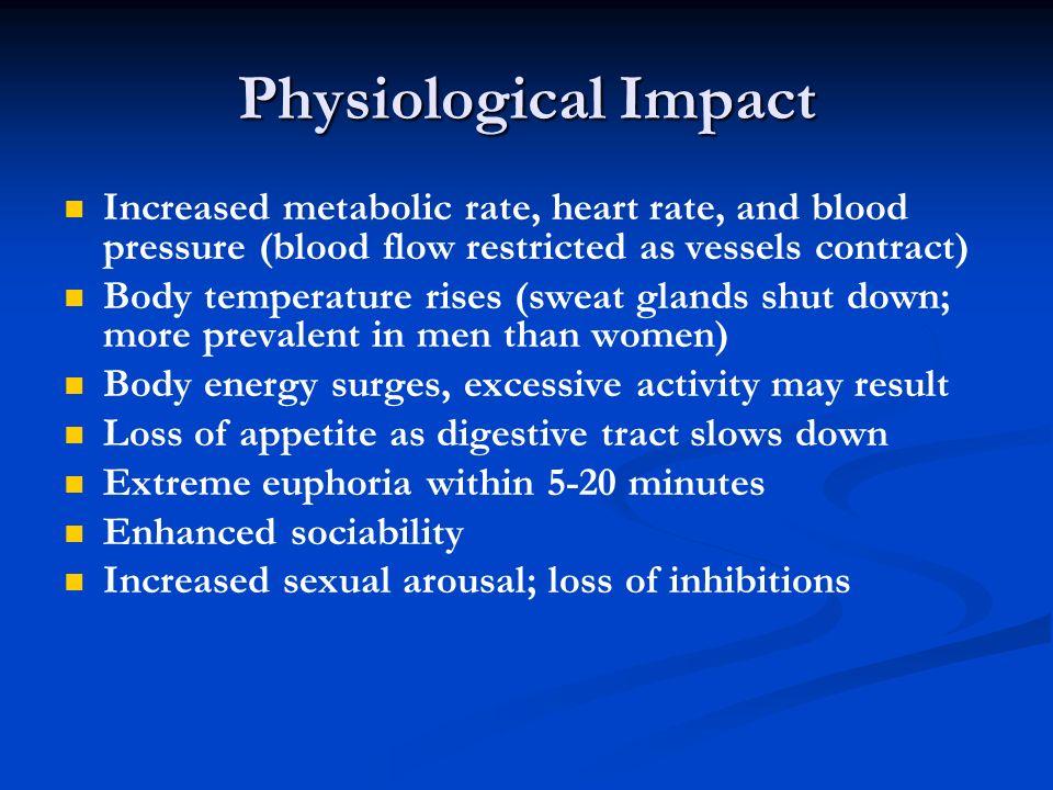 appetite impact factor
