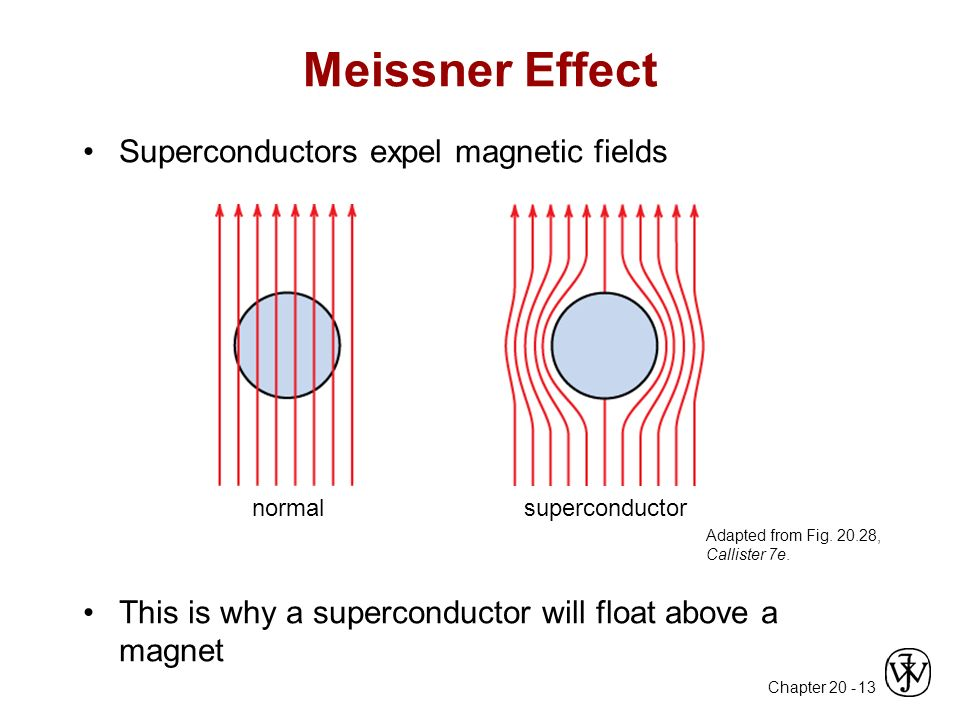 Chapter 20 Magnetic Properties Ppt Video Online Download