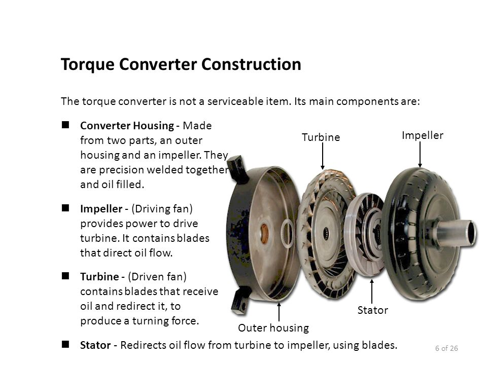 Main Components Of A Fan : Automatic transmission components and operation ppt