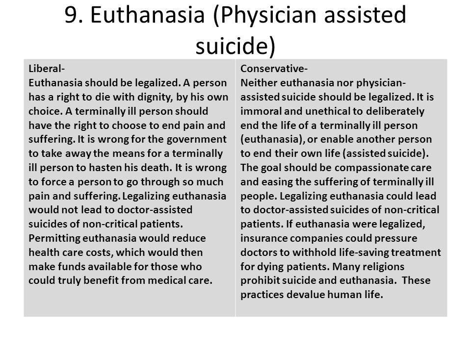 physician assisted suicide and euthanasia the right to die Advocates say that choosing when we die is a fundamental right assisted suicide and real death with dignity assisted suicide—defined as a physician.
