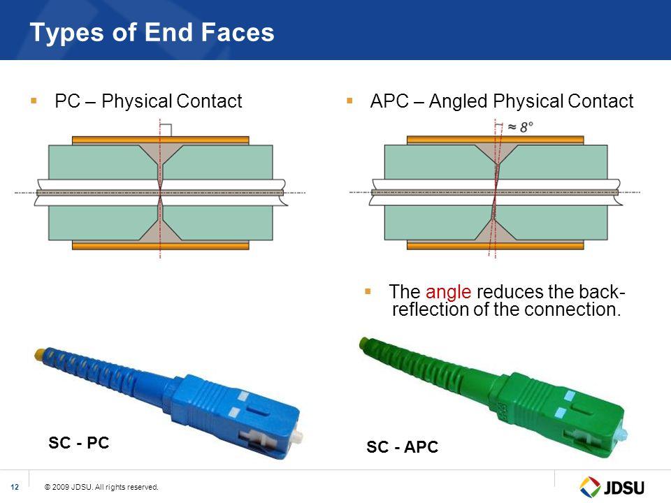 Sc Lc Fiber Patch Cord 16ft 5m Lszh Fiber Optic Patch Cord