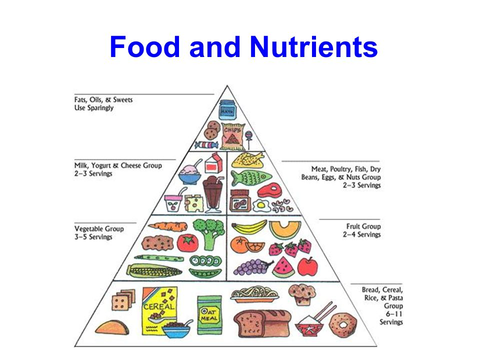 nutrients in food The role of energy, nutrients, foods, and dietary patterns in the development of  gestational diabetes mellitus: a systematic review of observational studies.
