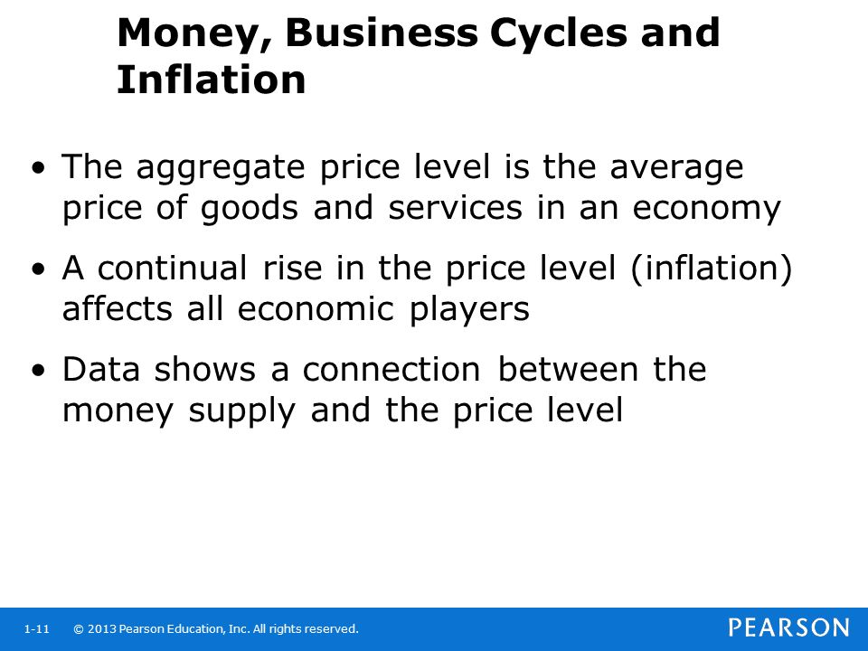 Money, Business Cycles and Inflation