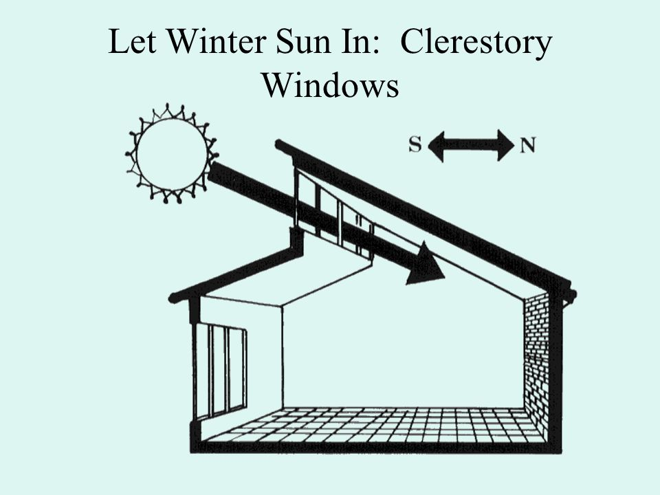 What is a green building ppt download for Clerestory windows cost