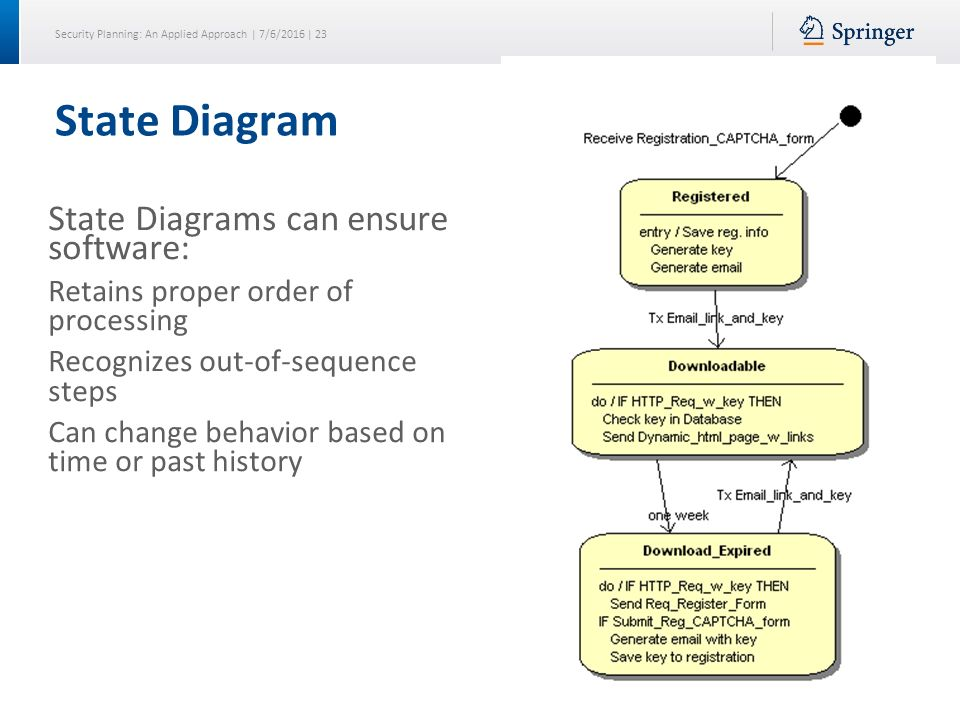 Developing secure software ppt download 23 state diagram state diagrams can ensure software ccuart Gallery