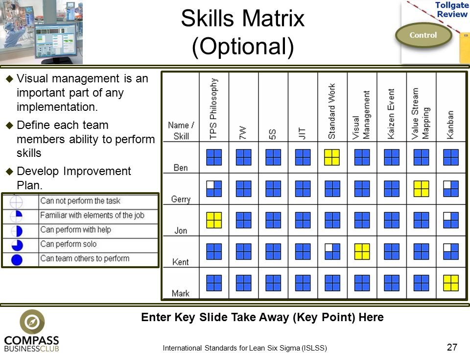 skills matrix Imagine you're about to engage on your first hr analytics project you want the project to be a success – obviously how do you make sure you have the right people and the right skills to start quickly and finish the job successfully the skills matrix, or competency matrix, is your best friend.