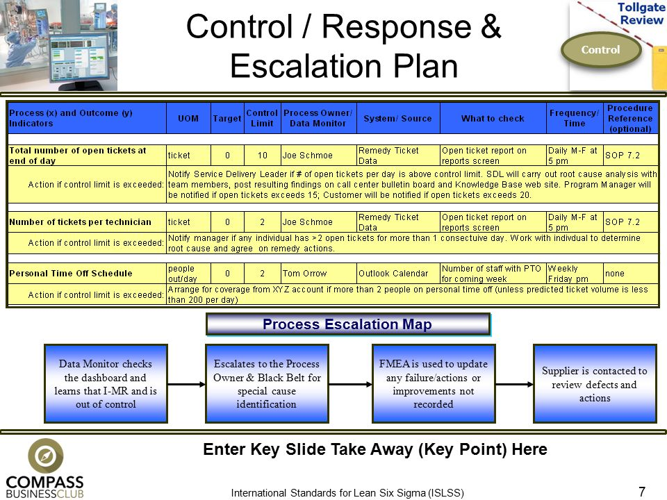 Lean Six Sigma Control Phase Tollgate Review  Ppt Download