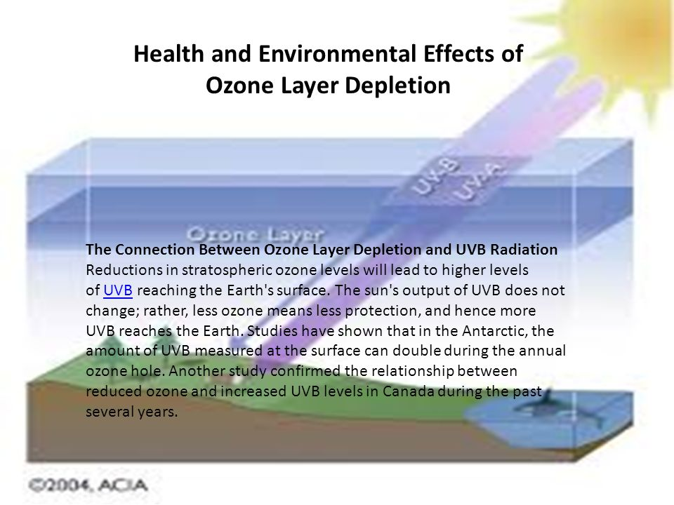 Health and Environmental Effects of Ozone Layer Depletion ...
