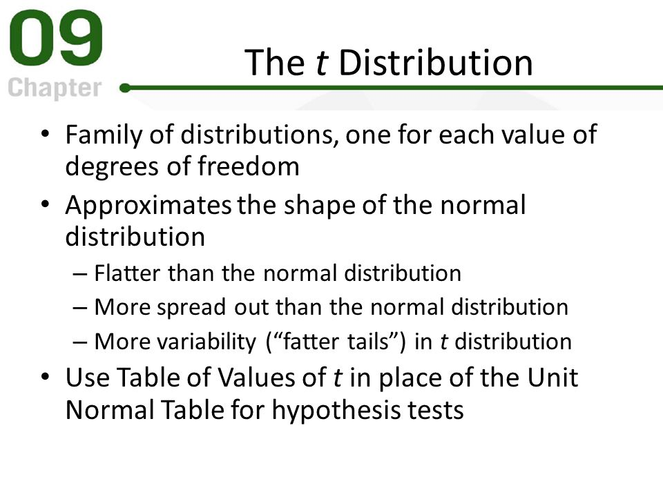 Chapter 9 introduction to the t statistic ppt video for T distribution table with 99 degrees of freedom