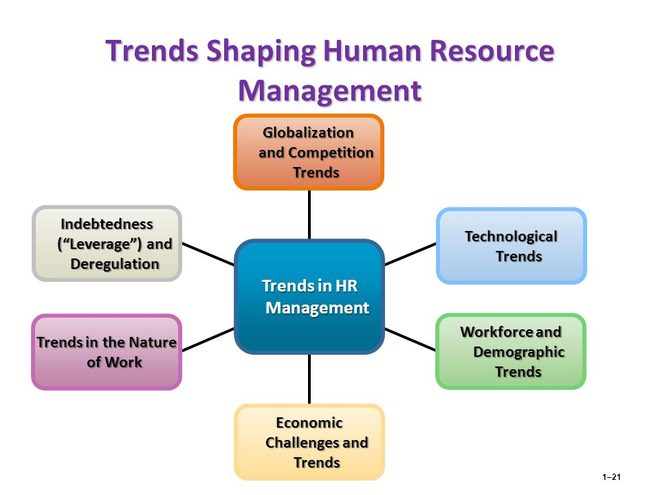 challenges faced in workforce diversity by hr As a result of the aging workforce, human resources should the challenges of an aging workforce in human resource management diversity will be.