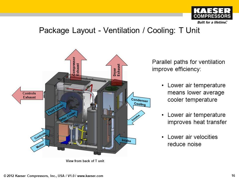 Air Compressor Ventilation : Kaeser direct drive csd rotary screw compressors ppt