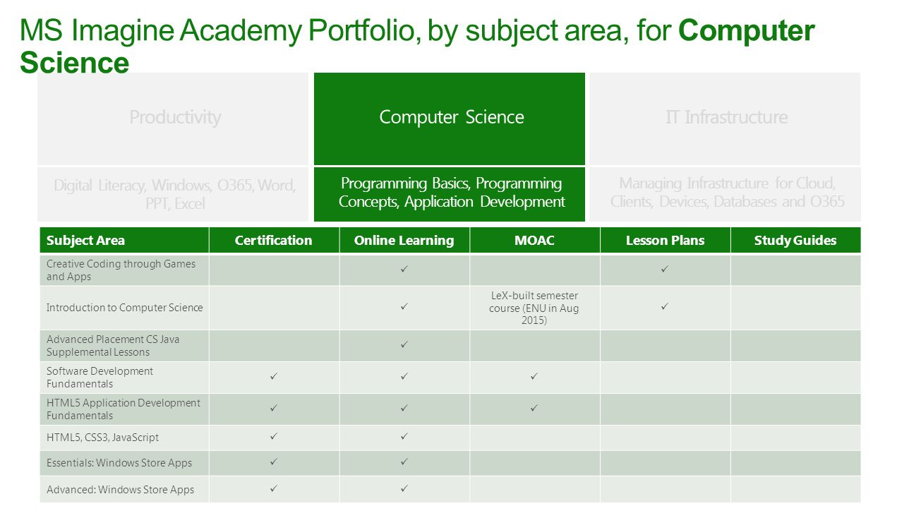 Microsoft imagine academy and microsoft certification ppt video 10 ms xflitez Image collections