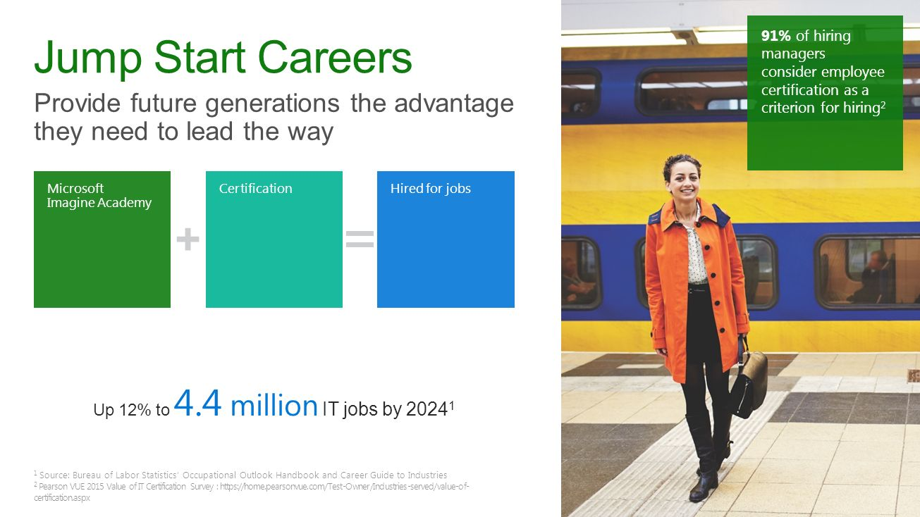 Microsoft imagine academy and microsoft certification ppt video up 12 to 44 million it jobs by 20241 xflitez Image collections