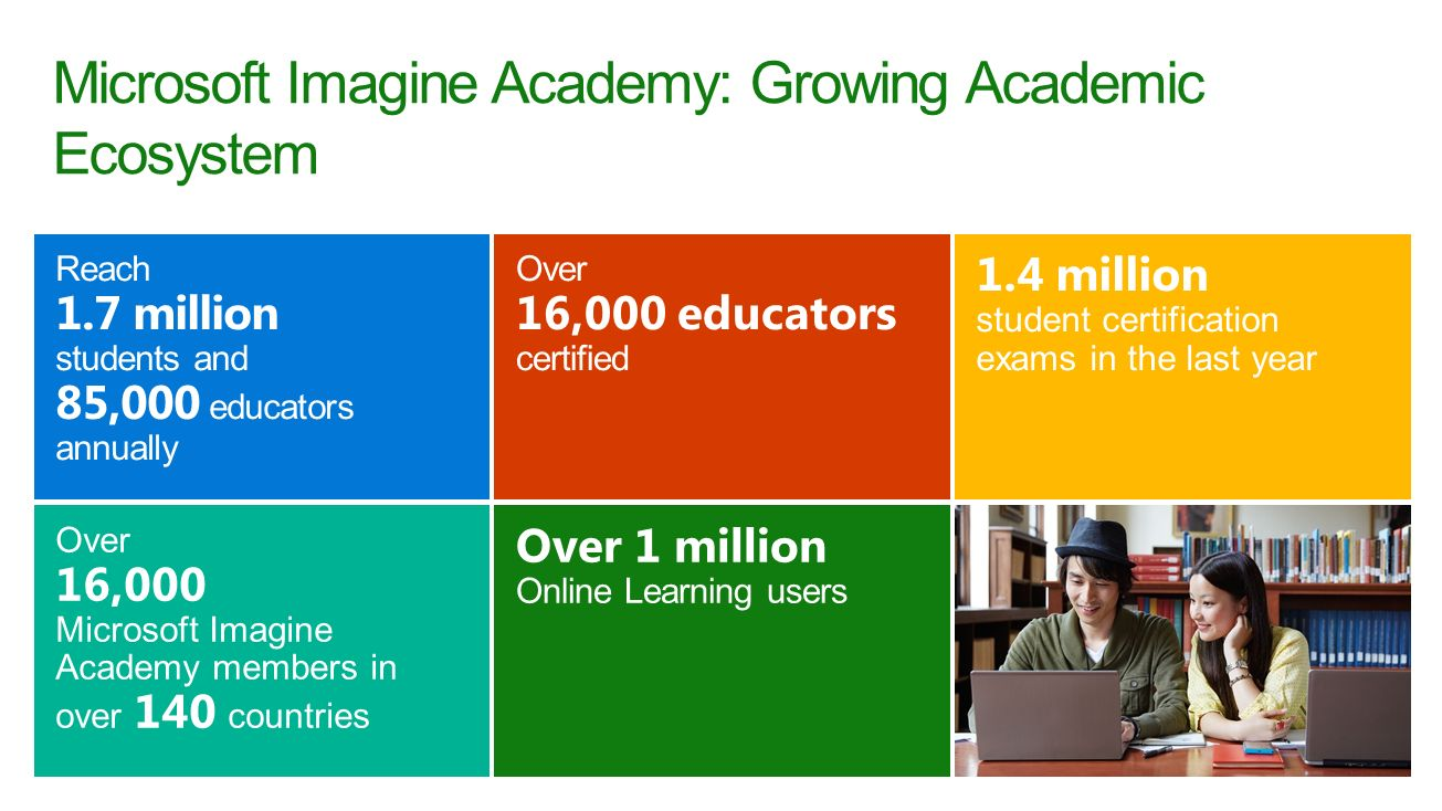 Microsoft imagine academy and microsoft certification ppt video 16 microsoft xflitez Choice Image